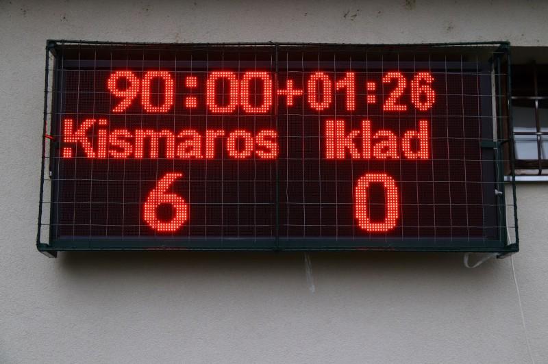 100 igazolt játékossal kezdi az idényt a Fortuna SC